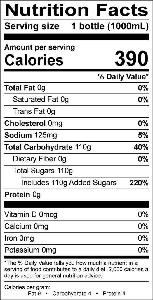 Standard Nutrition Facts Panel for Beverage